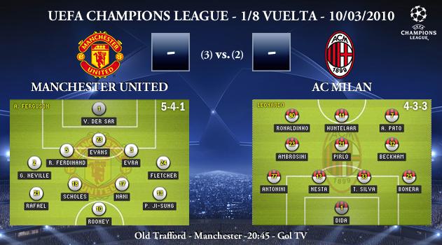 Uefa Champions League 1 8 Vuelta 10 03 2010 Manchester United Fc Vs Ac Milan Ivanbasten Com Futbol Scout Analisis