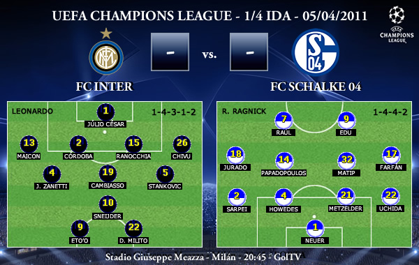 UEFA Champions League - 1/4 IDA - 05/04/2011 - FC Inter vs. FC Schalke 04