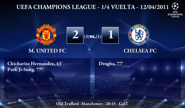 UEFA Champions League – 1/4 VUELTA – 12/04/2011 – Manchester United FC (2) vs. (1) Chelsea FC