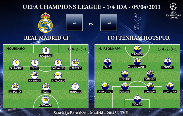 UEFA Champions League - 1/4 IDA - 05/04/2011 - Real Madrid CF vs. Tottenham Hotspur FC