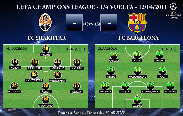 UEFA Champions League – 1/4 VUELTA – 12/04/2011 – FC Shakhtar Donetsk vs. FC Barcelona