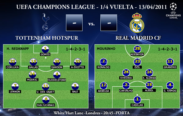 UEFA Champions League – 1/4 VUELTA – 13/04/2011 – Tottenham Hotspur FC vs. Real Madrid CF