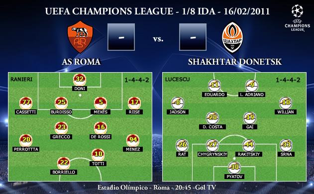 UEFA Champions League - 1/8 IDA - 16/02/2011 - AS Roma vs. FC Shakhtar Donetsk