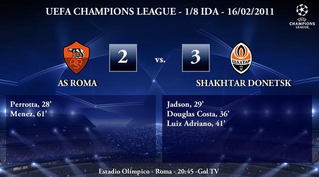 UEFA Champions League - 1/8 IDA - 16/02/2010 - AS Roma (2) vs. (3) FC Shakhtar Donetsk