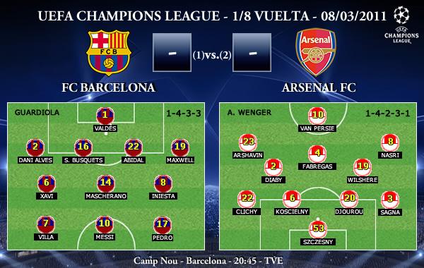 UEFA Champions League - 1/8 VUELTA - 08/03/2011 - FC Barcelona vs. Arsenal FC