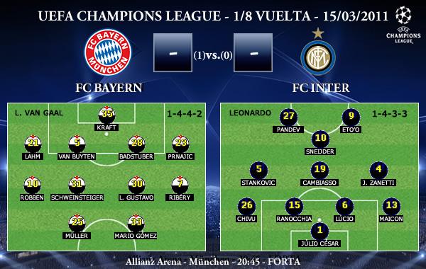 UEFA Champions League - 1/8 VUELTA - 15/03/2011 - FC Bayern vs. FC Inter