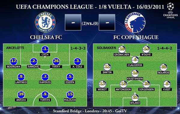 UEFA Champions League – 1/8 VUELTA – 16/03/2011 –  Chelsea FC vs. FC Copenhague