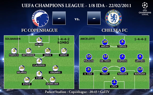 UEFA Champions League - 1/8 IDA - 22/02/2010 - FC Copenhague vs. Chelsea FC