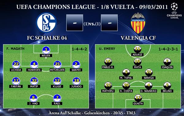 UEFA Champions League - 1/8 VUELTA - 09/03/2011 - FC Schalke 04 vs. Valencia CF