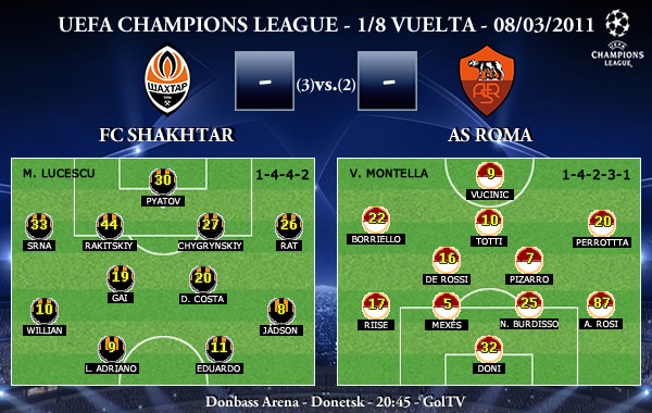 UEFA Champions League - 1/8 VUELTA - 08/03/2011 - FC Shakhtar Donetsk vs. AS Roma