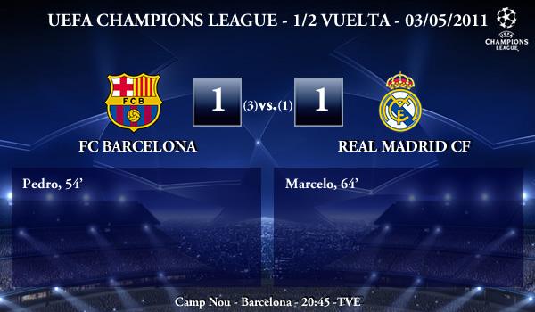 UEFA Champions League – 1/2 VUELTA – 03/05/2011 – FC Barcelona (1) vs. (1) Real Madrid CF