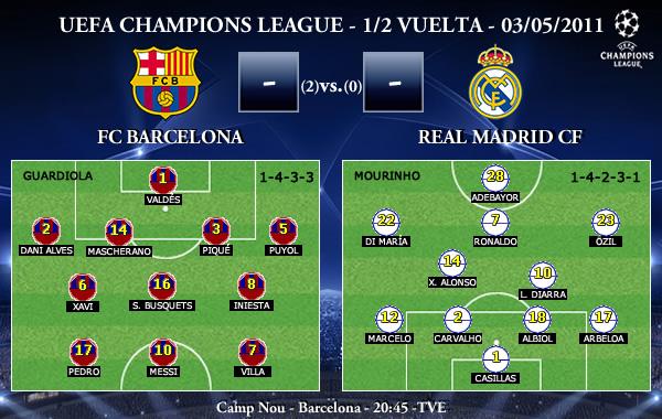 UEFA Champions League – 1/2 VUELTA – 03/05/2011 – FC Barcelona vs. Real Madrid CF