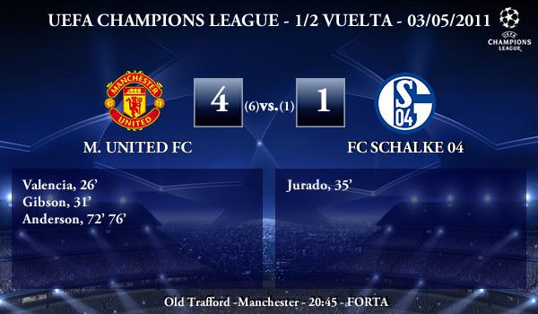 UEFA Champions League – 1/2 VUELTA – 04/05/2011 – Manchester United FC (4) vs. (1) FC Schalke 04