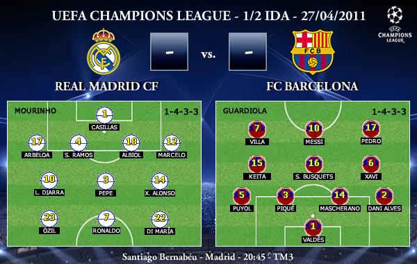 UEFA Champions League – 1/2 IDA – 27/04/2011 – Real Madrid CF vs. FC Barcelona