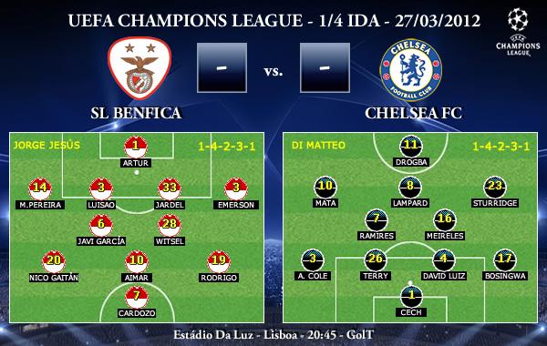 UEFA Champions League – 1/4 IDA – 27/03/2012 – SL Benfica vs. Chelsea FC