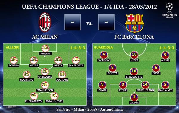 UEFA Champions League – 1/4 IDA – 28/03/2012 – AC Milan vs. FC Barcelona