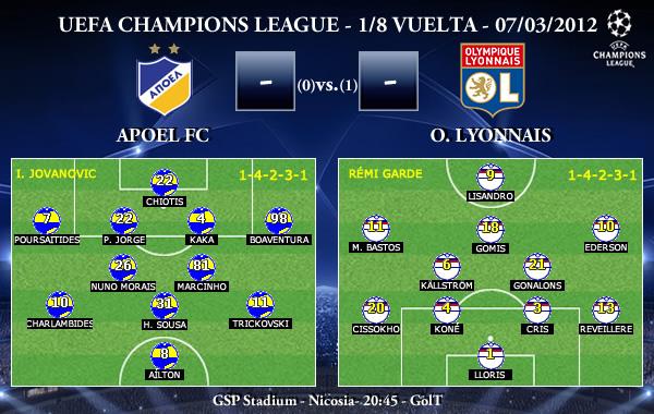 UEFA Champions League – 1/8 VUELTA – 07/03/2012 – Apoel FC vs. O. Lyonnais