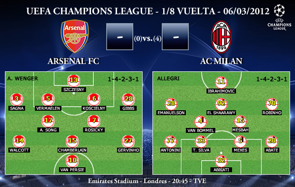 UEFA Champions League – 1/8 VUELTA – 06/03/2012 – Arsenal FC vs. AC Milan