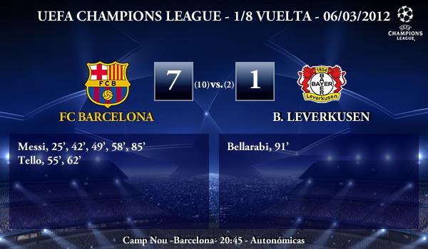 UEFA Champions League – 1/8 VUELTA – 07/03/2012 – FC Barcelona (7) vs. (1) Bayer Leverkusen