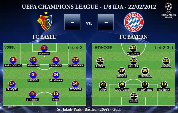 UEFA Champions League – 1/8 IDA – 22/02/2012 – FC Basel vs. FC Bayern