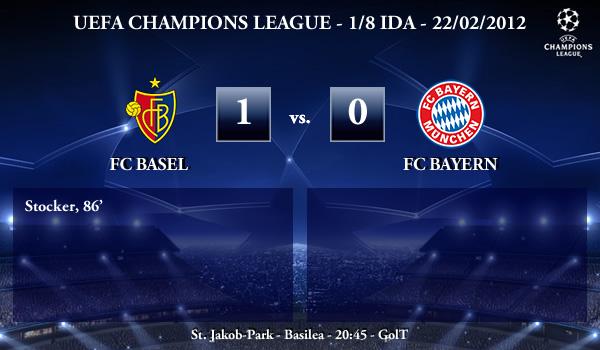 UEFA Champions League – 1/8 IDA – 22/02/2012 – FC Basel (1) vs. (0) FC Bayern
