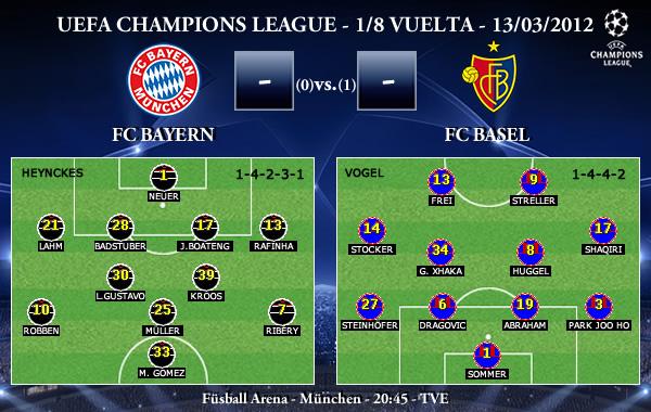 UEFA Champions League – 1/8 VUELTA – 13/03/2012 – FC Bayern vs. FC Basel