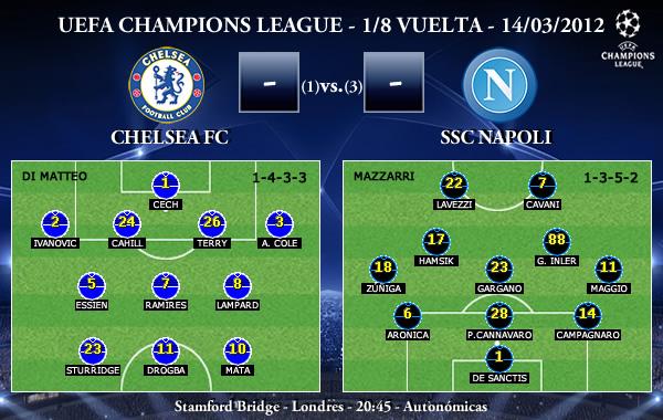 UEFA Champions League – 1/8 VUELTA – 14/03/2012 – Chelsea FC vs. SSC Napoli