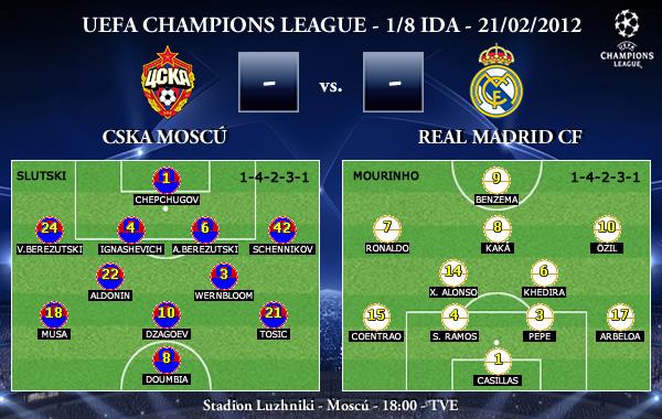 UEFA Champions League – 1/8 IDA – 21/02/2012 – CSKA Moscú vs. Real Madrid CF