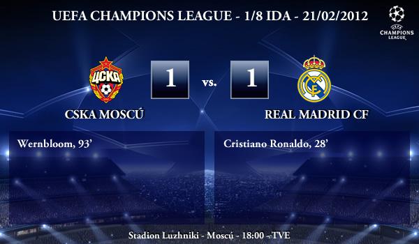 UEFA Champions League – 1/8 IDA – 21/02/2012 – CSKA Moscú (1) vs. (1) Real Madrid CF