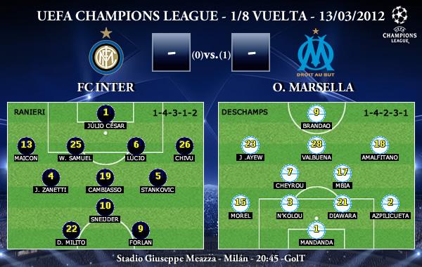 UEFA Champions League – 1/8 VUELTA – 13/03/2012 – FC Inter vs. O. Marsella