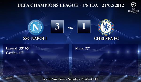 UEFA Champions League – 1/8 IDA – 21/02/2012 – SSC Napoli (3) vs. (1) Chelsea FC