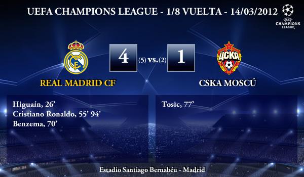 UEFA Champions League – 1/8 VUELTA – 14/03/2012 – Real Madrid CF (4) vs. (1) CSKA Moscú