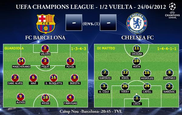 UEFA Champions League – 1/2 VUELTA – 24/04/2012 – FC Barcelona vs. Chelsea FC