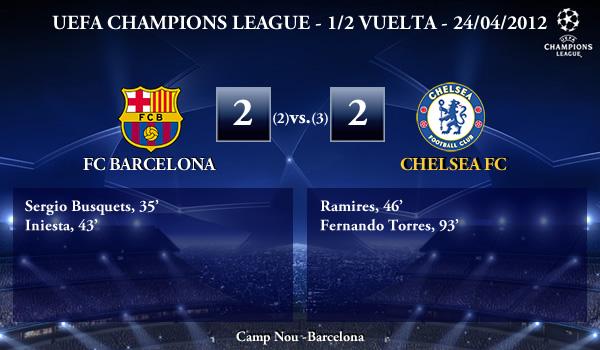 UEFA Champions League – 1/2 VUELTA – 24/04/2012 – FC Barcelona (2) vs. (2) Chelsea FC