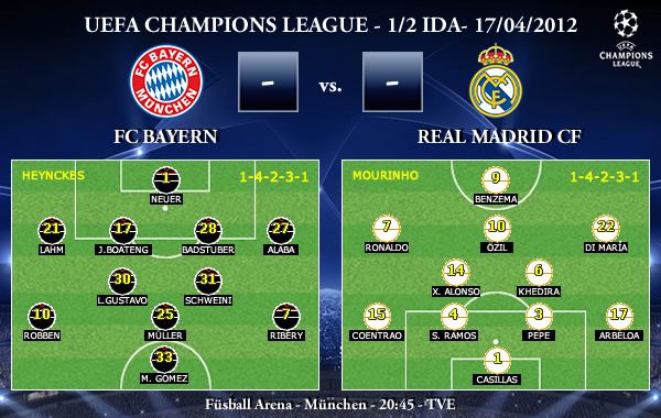 UEFA Champions League – 1/2 IDA – 17/04/2012 – FC Bayern vs. Real Madrid CF