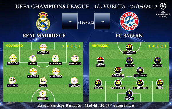 UEFA Champions League – 1/2 VUELTA – 25/04/2012 – Real Madrid CF vs. FC Bayern