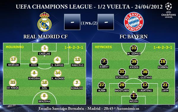 UEFA Champions League – 1/2 VUELTA – 25/04/2012 – Real Madrid CF vs. FC Bayern