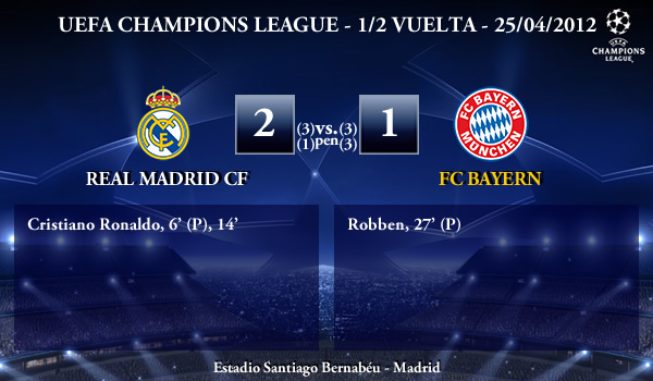 UEFA Champions League – 1/2 VUELTA – 25/04/2012 – Real Madrid CF (2) vs. (2) FC Bayern