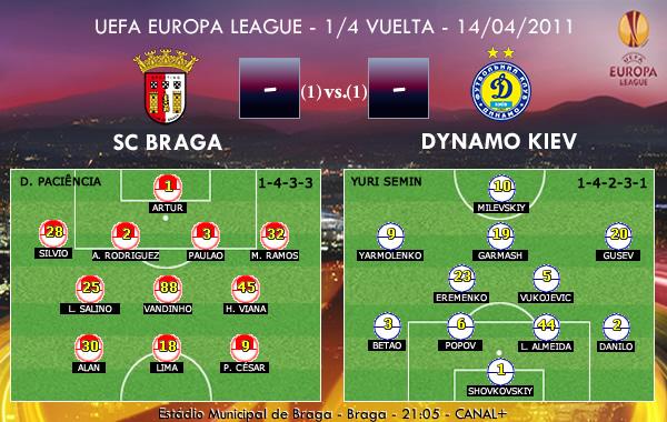 UEFA Europa League – 1/4 VUELTA – 14/04/2011 – SC Braga vs. Dynamo Kiev