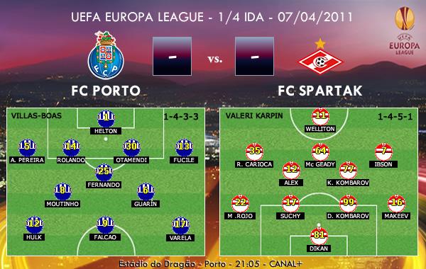 UEFA Europa League – 1/4 IDA – 07/04/2011 – FC Porto vs. FC Spartak Moscú