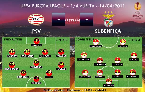 UUEFA Europa League – 1/4 VUELTA – 14/04/2011 – PSV Eindhoven vs. SL Benfica