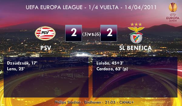 UEFA Europa League – 1/4 VUELTA – 14/04/2011 – PSV Eindhoven (2) vs. (2) SL Benfica