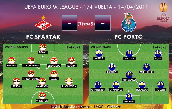 UEFA Europa League – 1/4 VUELTA – 14/04/2011 – FC Spartak Moscú vs. FC Porto