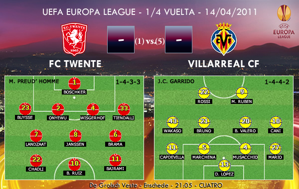 UEFA Europa League – 1/4 VUELTA – 14/04/2011 – FC Twente vs. Villarreal CF