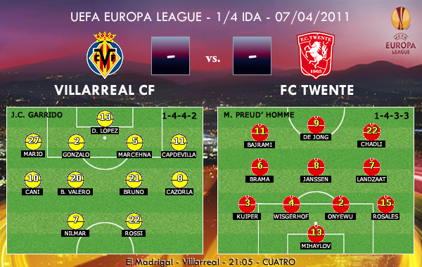UEFA Europa League – 1/4 IDA – 07/04/2011 – Villarreal CF vs. FC Twente