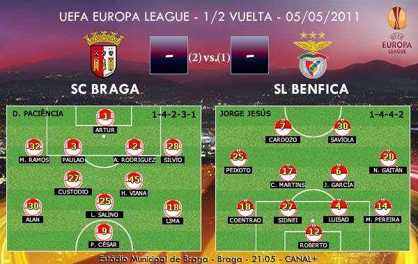 UEFA Europa League – 1/2 VUELTA – 05/05/2011 – SC Braga vs. SL Benfica