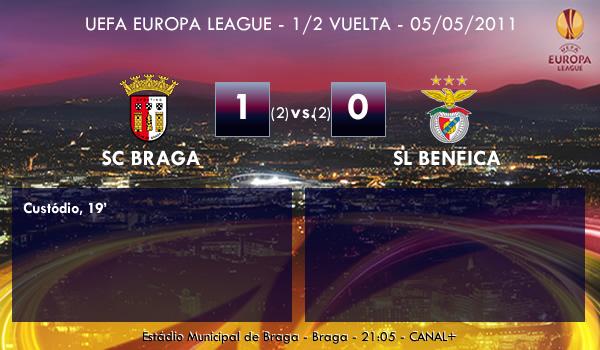 UEFA Europa League – 1/2 VUELTA – 05/05/2011 – SC Braga (1) vs. (0) SL Benfica