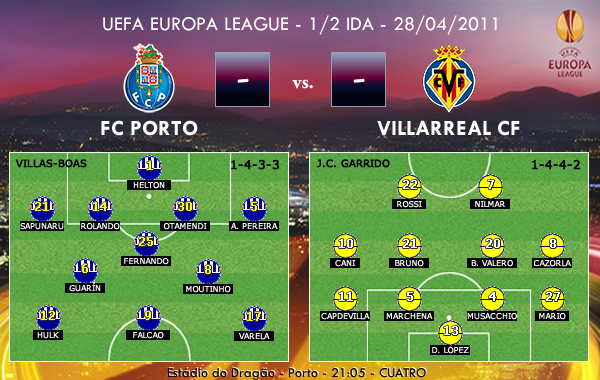 UEFA Europa League – 1/2 IDA – 28/04/2011 – FC Porto vs. Villarreal CF