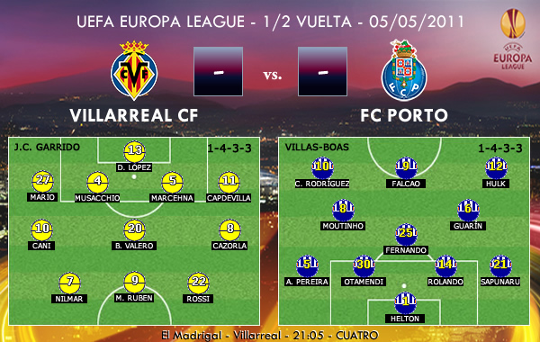 UEFA Europa League – 1/2 IDA – 05/05/2011 – Villarreal CF vs. FC Porto