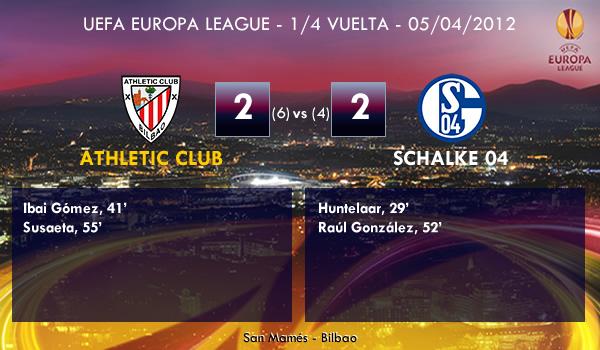 UEFA Europa League – 1/4 VUELTA –  05/04/2012 – Athletic (2) vs. (2) Schalke 04